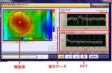 バンドパスフィルタ:500Hz~1,000Hz