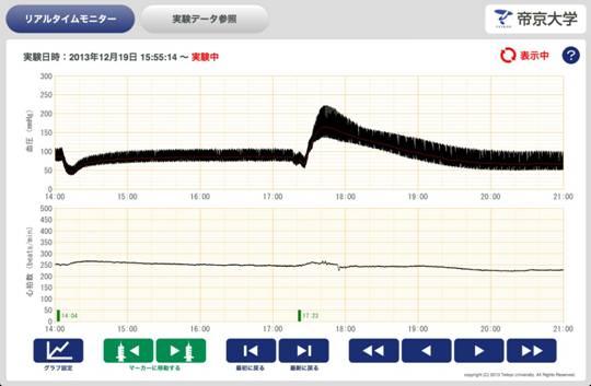 iPadによる生体信号計測・モニタリング