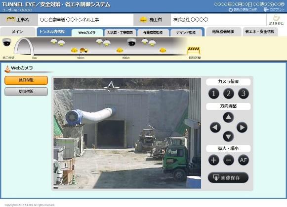 Webカメラによる監視